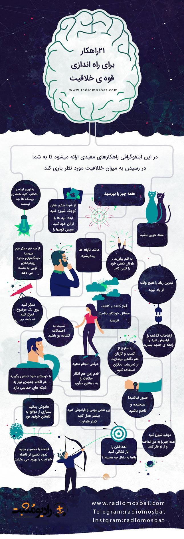 ۲۱راهکار برای راه اندازی قوه ی خلاقیت